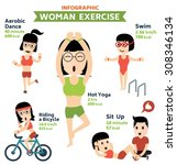 woman exercise infographic