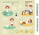 relax time and pet infographics | Shutterstock .eps vector #308890610