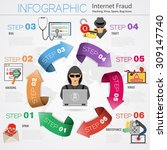 internet security infographics...   Shutterstock .eps vector #309147740