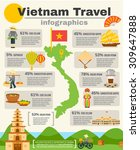 vietnam travel infographic set... | Shutterstock .eps vector #309647888