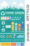 Waste Segregation And Recyclin...