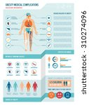 obesity and metabolic syndrome... | Shutterstock .eps vector #310274096