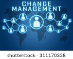 Change Management Concept On...