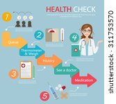 infographic step for patient to ... | Shutterstock .eps vector #311753570