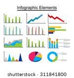 graphs infographic elements.    Shutterstock .eps vector #311841800