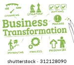 business transformation. chart... | Shutterstock .eps vector #312128090