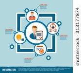 management company organization ... | Shutterstock . vector #313177874