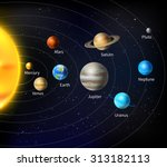 solar system background with... | Shutterstock . vector #313182113