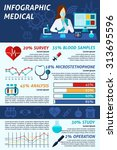 medical infographics set with... | Shutterstock .eps vector #313695596