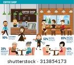 coffee shop. urban society...