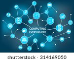 computing everywhere concept as ... | Shutterstock .eps vector #314169050