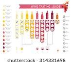 wine infographics with food... | Shutterstock .eps vector #314331698