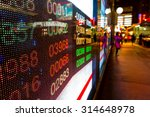 hong kong display stock market... | Shutterstock . vector #314648978