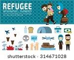refugee.vector. war victims... | Shutterstock .eps vector #314671028