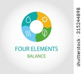 logo four natural elements. the ...