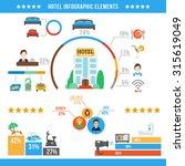 hotel business infographic set... | Shutterstock . vector #315619049