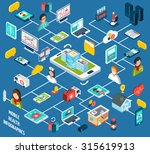 mobile health isometric... | Shutterstock . vector #315619913
