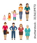 women generation growing stages ... | Shutterstock . vector #315619973