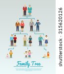 family tree with people avatars ...   Shutterstock . vector #315620126