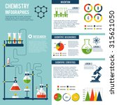 chemistry scientific inventions ... | Shutterstock . vector #315621050