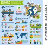 ecology infographics set with... | Shutterstock . vector #315622376