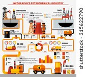 oil industry extraction... | Shutterstock . vector #315622790