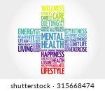 mental health word cloud ... | Shutterstock .eps vector #315668474