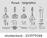nomad infographics   Shutterstock .eps vector #315979268