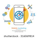 mobile marketing and targeting. ...