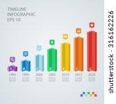 isometric timeline infographic...   Shutterstock .eps vector #316162226