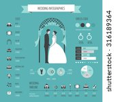 wedding infographics | Shutterstock .eps vector #316189364