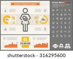 maternity infographic template... | Shutterstock .eps vector #316295600