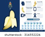 keep calm and eat banana ... | Shutterstock .eps vector #316552226