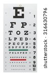 eye exam chart isolated on a... | Shutterstock . vector #316630796