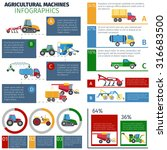 agricultural machines... | Shutterstock .eps vector #316683500