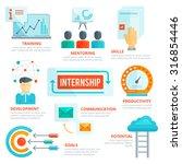 flat design elements of... | Shutterstock .eps vector #316854446
