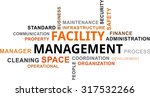 a word cloud of facility... | Shutterstock .eps vector #317532266