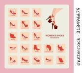 19 Types Of Women's Heels Info...