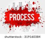 process word cloud  business... | Shutterstock .eps vector #319160384
