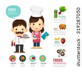 clean food infographic with... | Shutterstock .eps vector #319287050