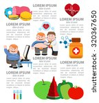 nutrition infographics  healthy