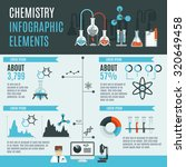 chemistry infographics set with ... | Shutterstock . vector #320649458