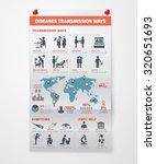 diseases transmission...   Shutterstock . vector #320651693