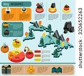 mining industry infographics... | Shutterstock . vector #320652263