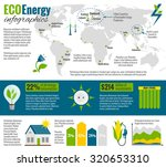 eco natural green energy and... | Shutterstock . vector #320653310