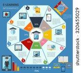 e learning infographics set... | Shutterstock . vector #320655029