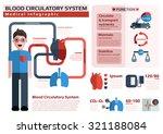 blood circulatory system ... | Shutterstock .eps vector #321188084