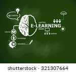 online e learning concept and... | Shutterstock .eps vector #321307664