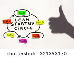 image lean startup circle... | Shutterstock . vector #321393170
