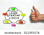 image of lean startup circle... | Shutterstock . vector #321393176